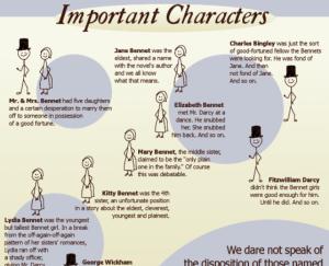 simpleton's guide to pride and prejudice