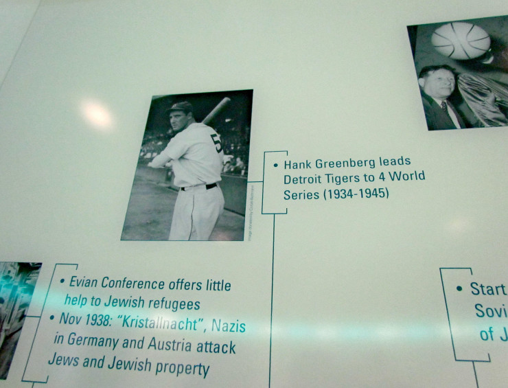 Historic timeline at Holocaust Memorial Center